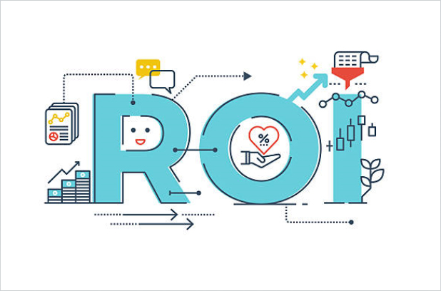 inbound marketing ROI